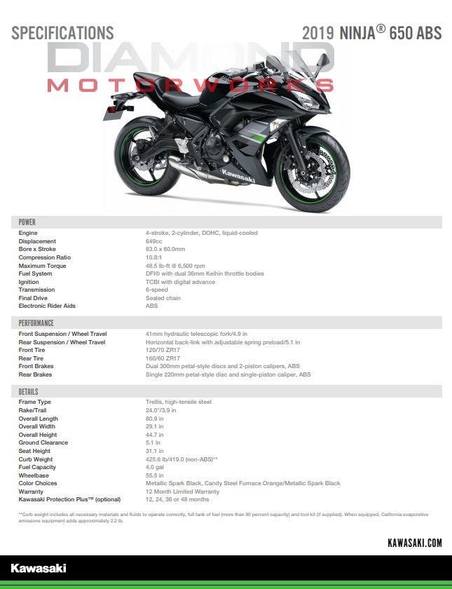 Used-2019-Kawasaki-Ninja-EX650-ABS